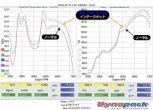 Beatrush Intake System - 2013+ FR-S / BRZ