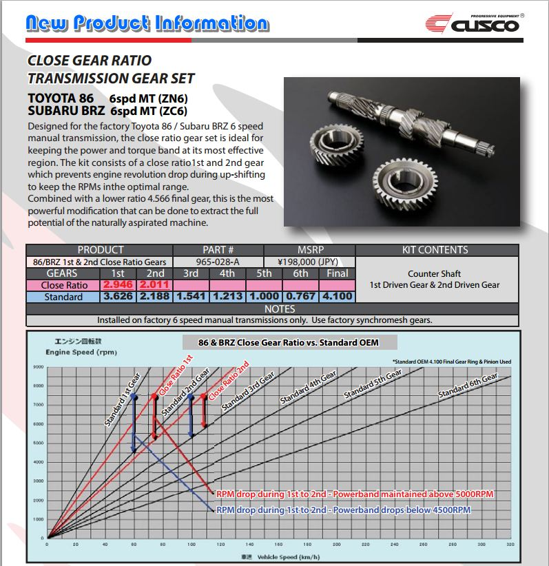 Cusco Close Gear Ratio Transmission Gear Set